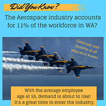 Did You Know? Aerospace Industry