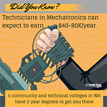 Did You Know? Mechatronics salary