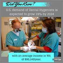 Did You Know? Dental Hygenists