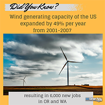 Did You Know? Wind generating