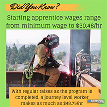 Did You Know? Apprenticeship