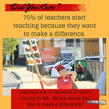 Did You Know? Teachers