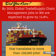 Did You Know? Global Trade/Supply Chain Management