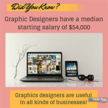 Did You Know? Graphic Designers salary