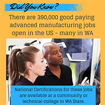 Did You Know? Manufacturing jobs in US