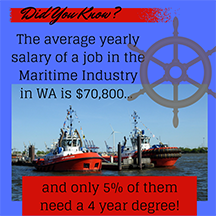 Did You Know? Maritime