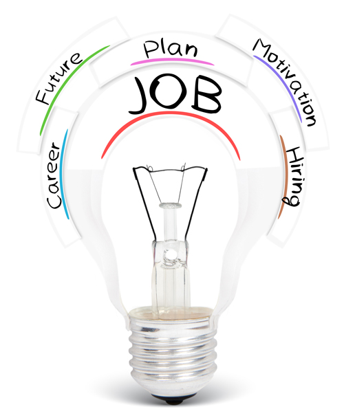 lightbulb with the words career future plan motivation hiring and job surrounding it
