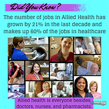 Did You Know? Allied Health statistics