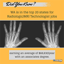 Did You Know? Radiological/MRI jobs in WA