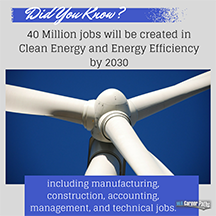 Did You Know? Clean energy jobs