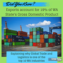 Did You Know? Exports in WA