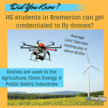 Did You Know? Credentials for Drone Flying