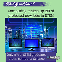 Did You Know? STEM Computing
