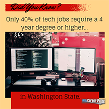 Did You Know? Tech jobs